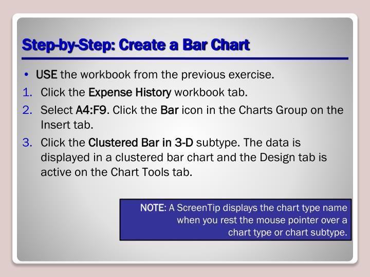 Step-by-Step: Create a Bar Chart