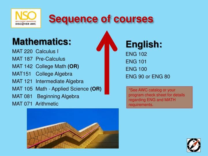 Sequence of courses