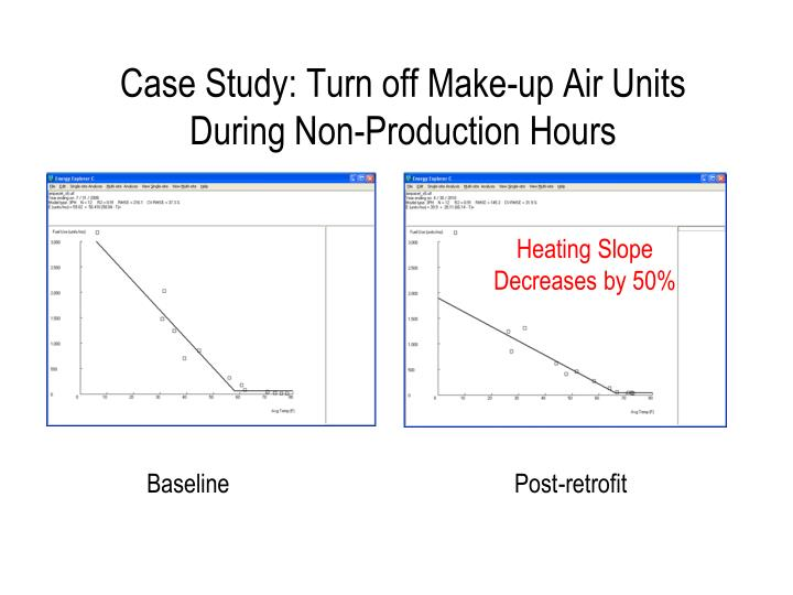 Case Study: Turn off Make-up Air Units During Non-Production Hours
