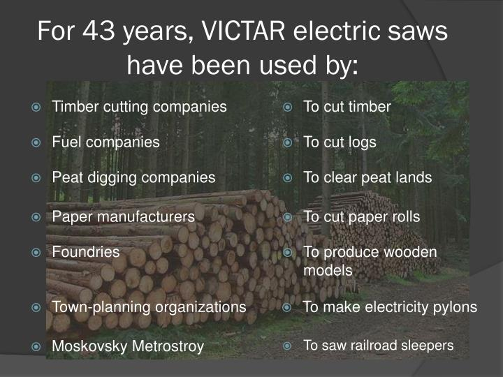 For 43 years victar electric saws have been used by
