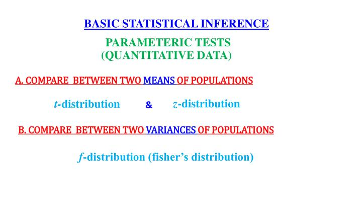 BASIC STATISTICAL INFERENCE