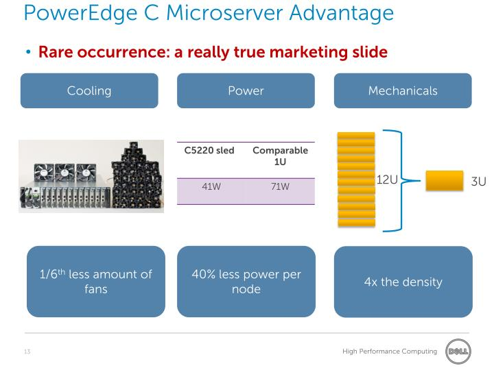 PowerEdge C Microserver Advantage