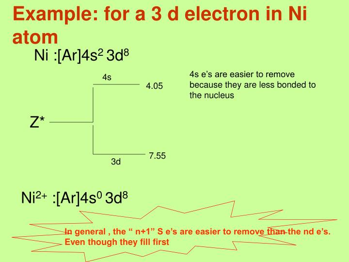 Example: for a 3 d electron in Ni atom