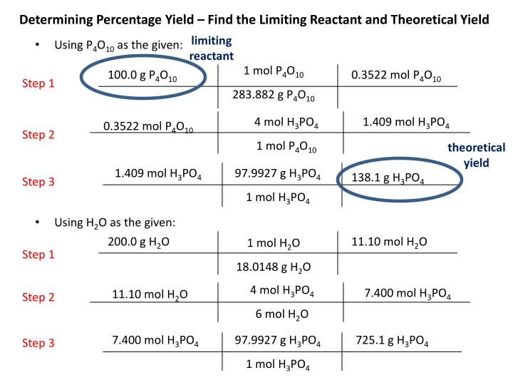 Determining Percentage Yield – Find the Limiting Reactant and Theoretical Yield