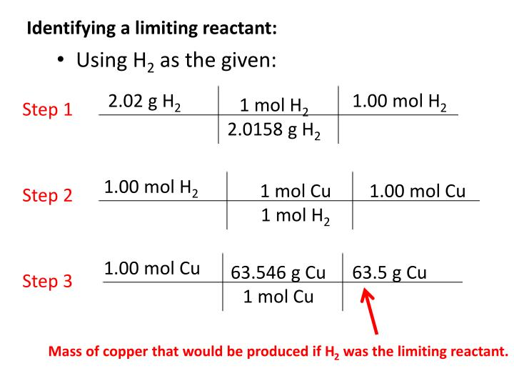Identifying a limiting reactant: