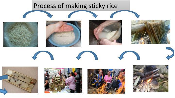 Process of making sticky rice