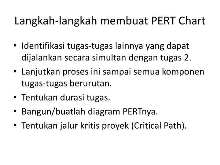 Ppt perth chart amp critical path method powerpoint presentation langkah langkahmembuat pert chart ccuart Image collections