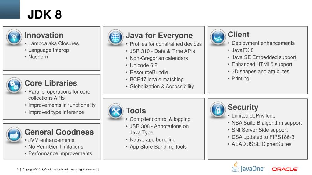 PPT - Java SE PowerPoint Presentation, free download - ID