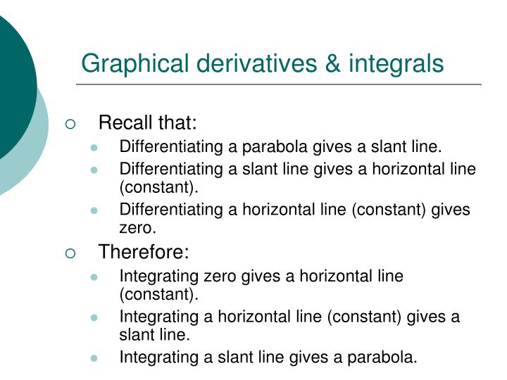 Graphical derivatives & integrals