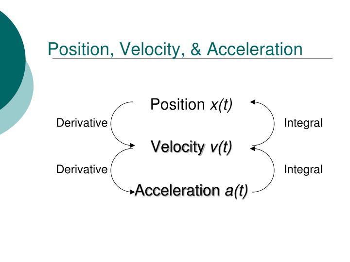 Position velocity acceleration