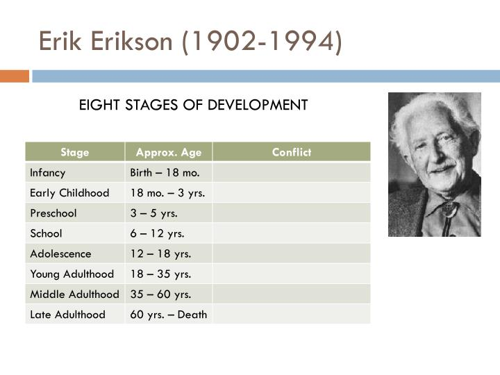 erik erikson and late adulthood The stages of psychosocial development articulated by erik erikson describes eight developmental stages through which a healthily developing human should pass from infancy to late adulthood in each stage the person confronts, and hopefully masters, new challenges.