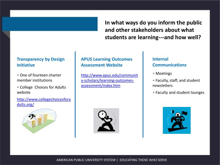 In what ways do you inform the public and other stakeholders about what students are learning---and how well?