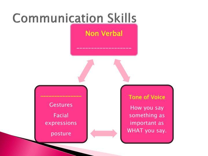 Communication skills1