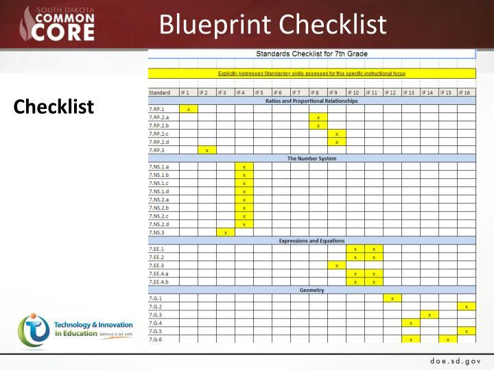 Blueprint Checklist