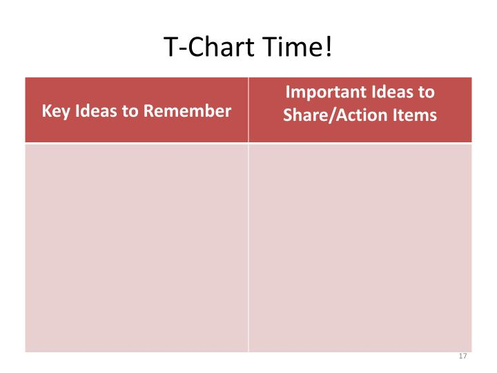 T-Chart Time!