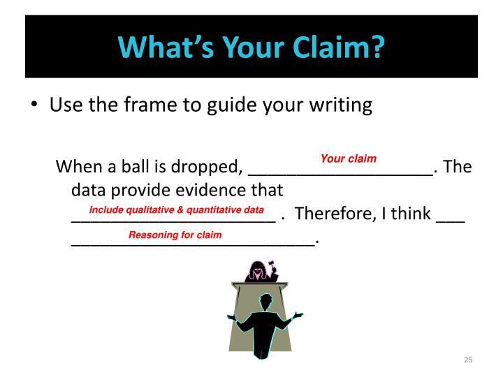 Use the frame to guide your writing