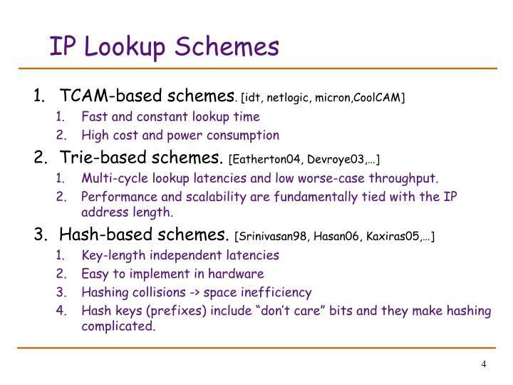 IP Lookup Schemes