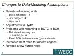 changes to data modeling assumptions