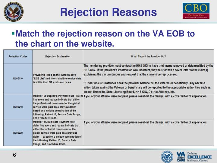 Rejection Reasons