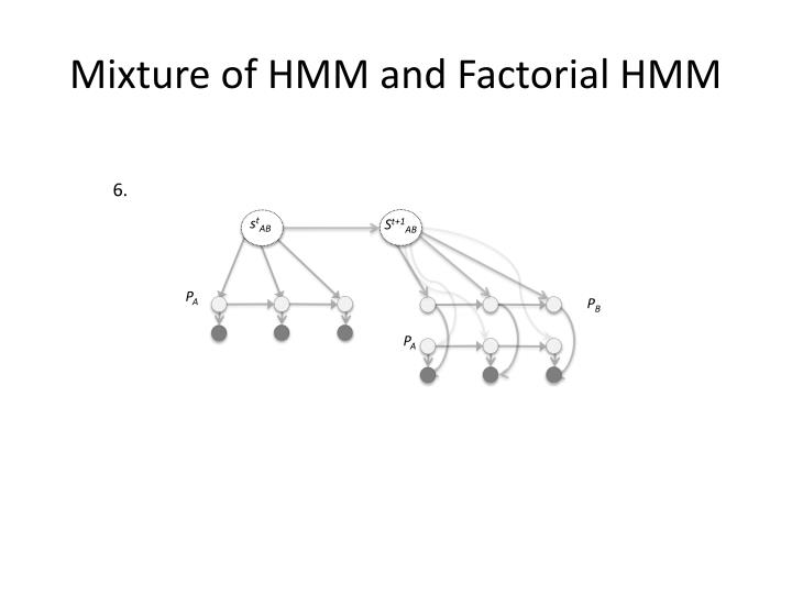 Mixture of HMM and Factorial HMM