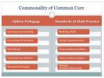 commonality of common core