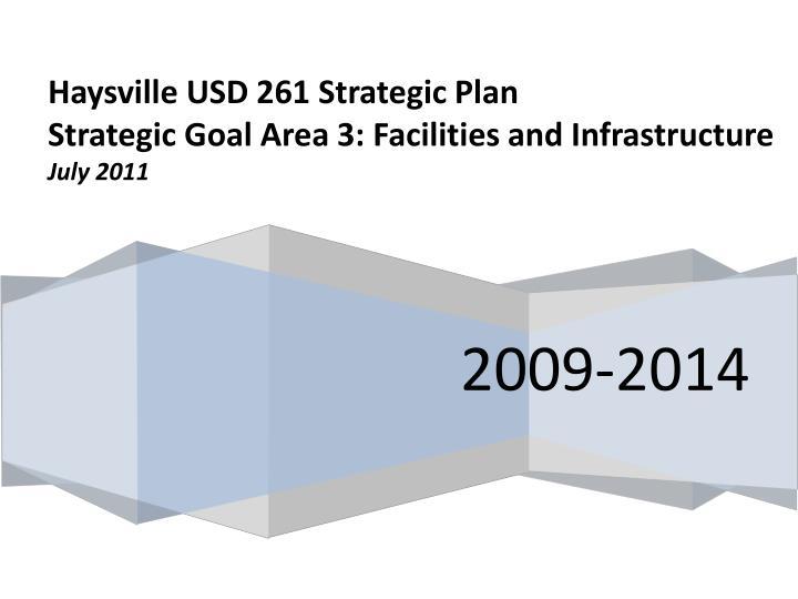 Haysville USD 261 Strategic Plan