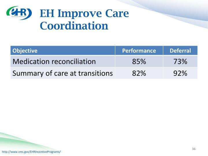 EH Improve Care Coordination