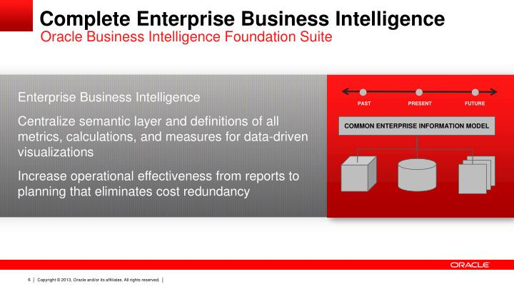 Complete Enterprise Business Intelligence