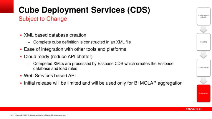 Cube Deployment Services (CDS)