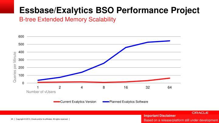 Essbase/Exalytics BSO Performance Project
