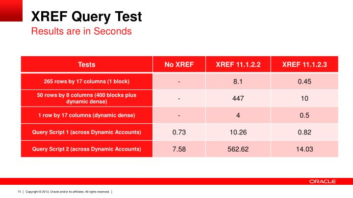 XREF Query Test