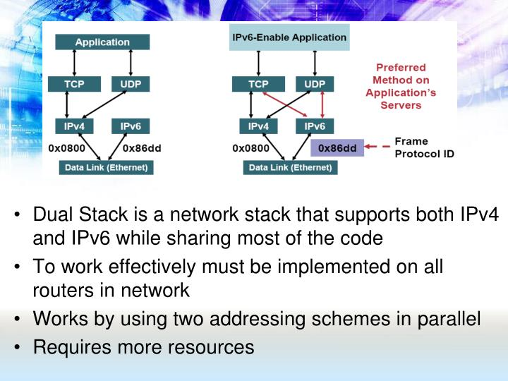 Dual Stack is a network stack that supports both IPv4 and IPv6 while sharing most of the