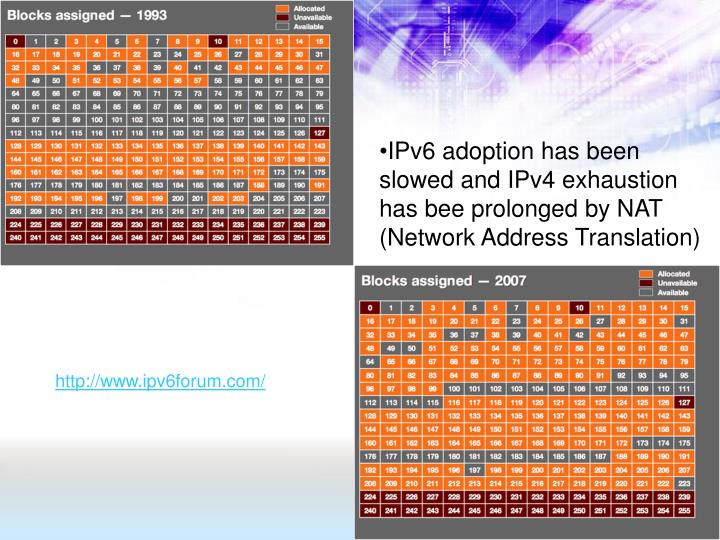 IPv6 adoption has been slowed and IPv4 exhaustion has bee prolonged by NAT (Network Address Translat...