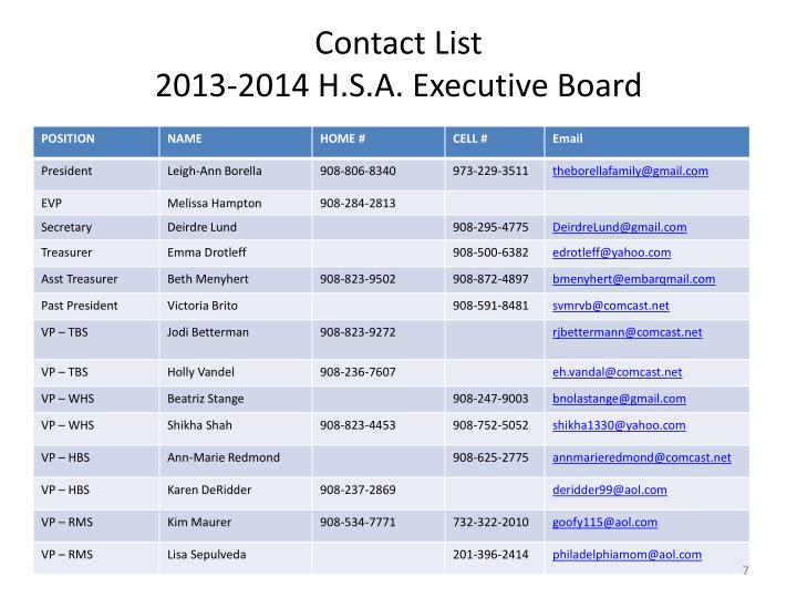 Contact List
