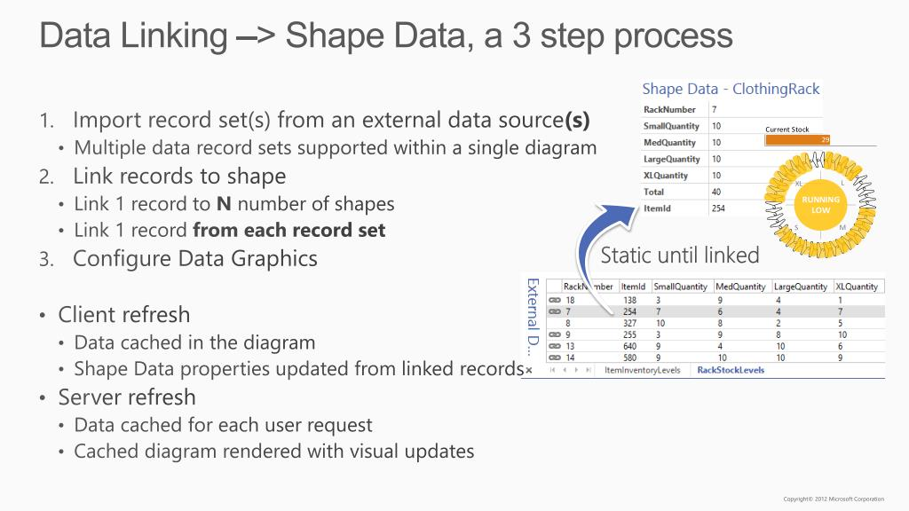 Visio Linking Shapes