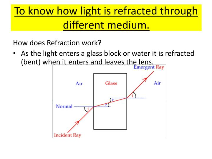how light reacts through different mediums Any incident ray traveling parallel to the principal axis of a converging lens will refract through the lens and travel through the focal point on the opposite side of the lens now suppose that the rays of light are traveling through the focal point on the way to the lens.