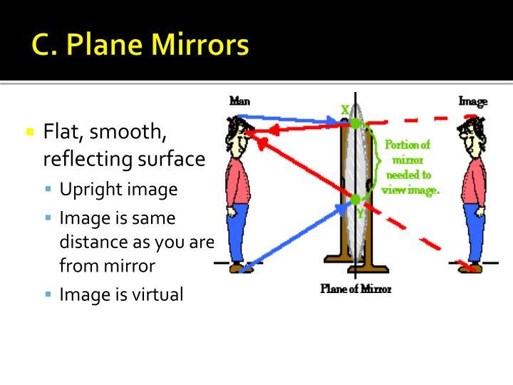 C. Plane Mirrors