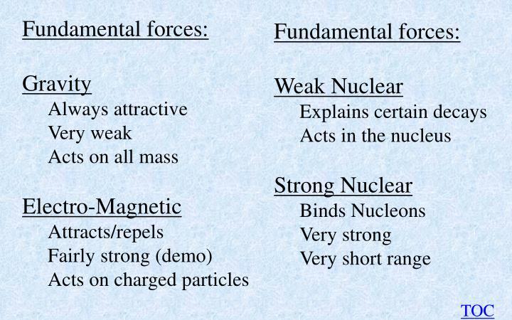 Fundamental forces: