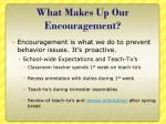 what makes up our encouragement