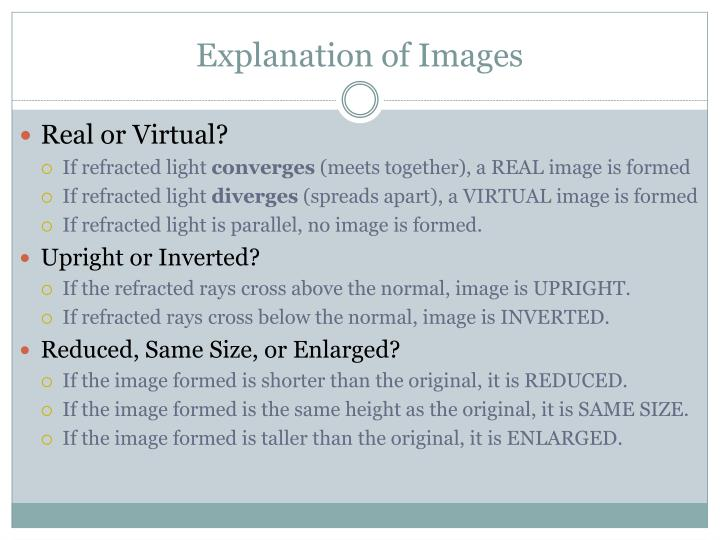 Explanation of Images