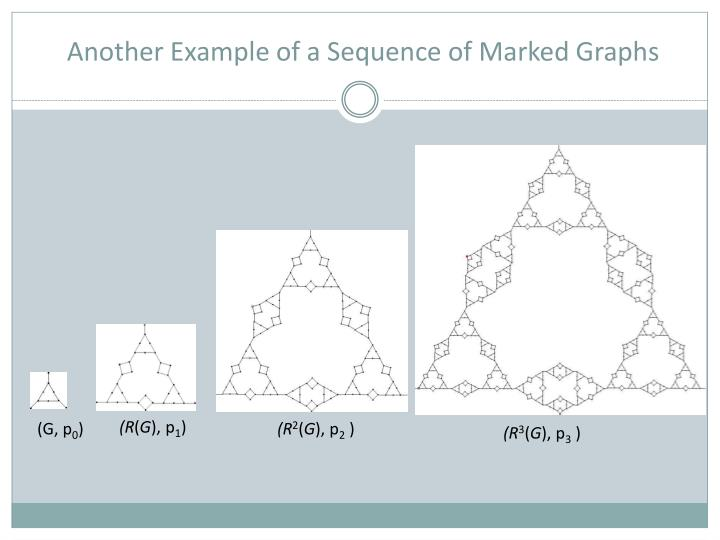 Another Example of a Sequence of Marked Graphs