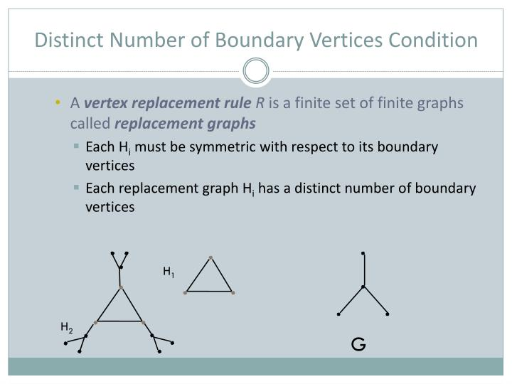 Distinct Number of Boundary Vertices Condition