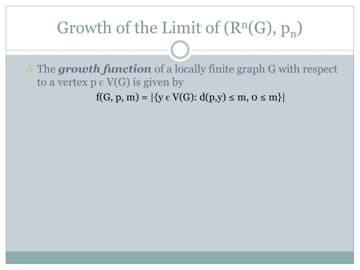 Growth of the Limit of (R