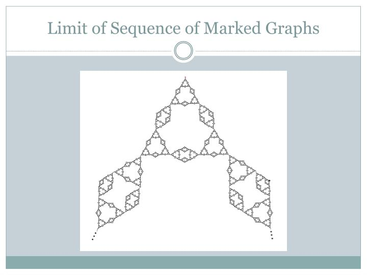 Limit of Sequence of Marked Graphs