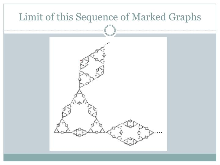 Limit of this Sequence of Marked Graphs