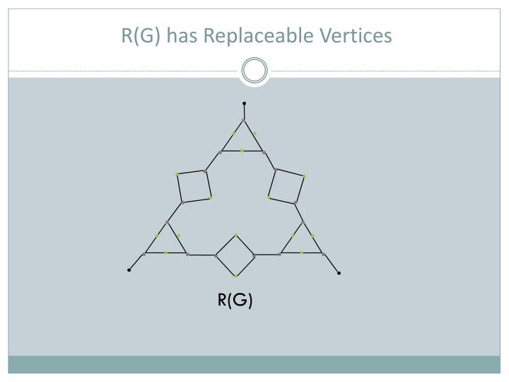 R(G) has Replaceable Vertices