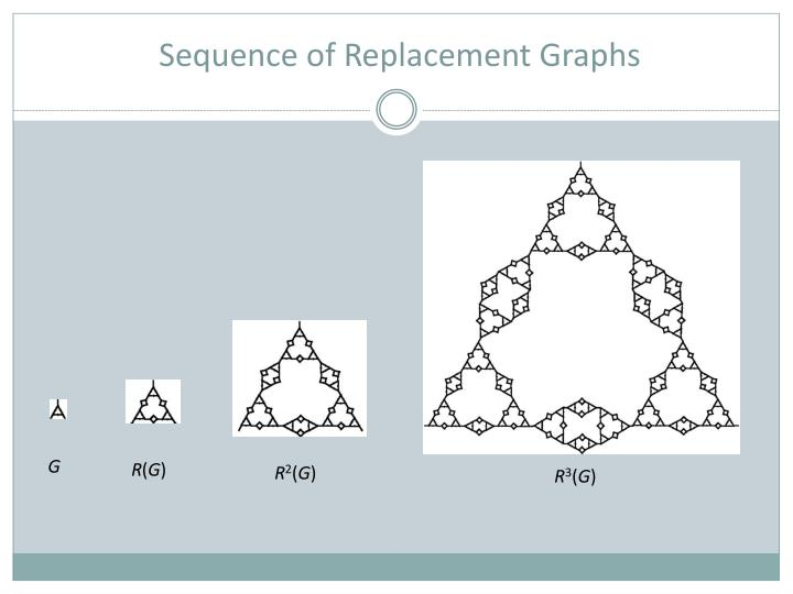 Sequence of Replacement Graphs