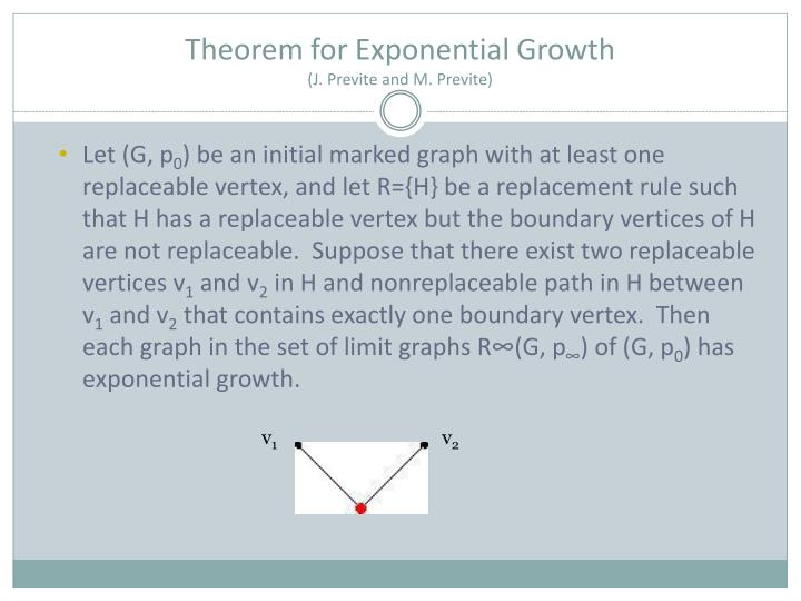 Theorem for Exponential Growth
