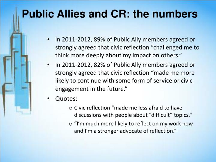 Public Allies and CR: the numbers