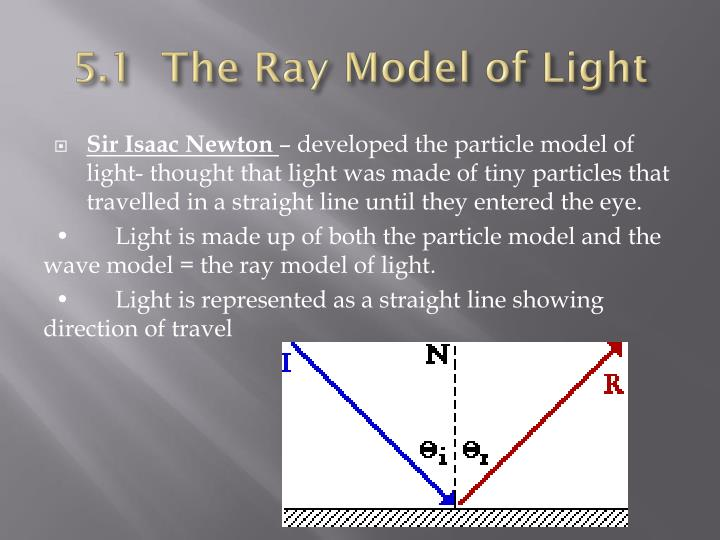 5 1 the ray model of light